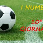 numeri_10